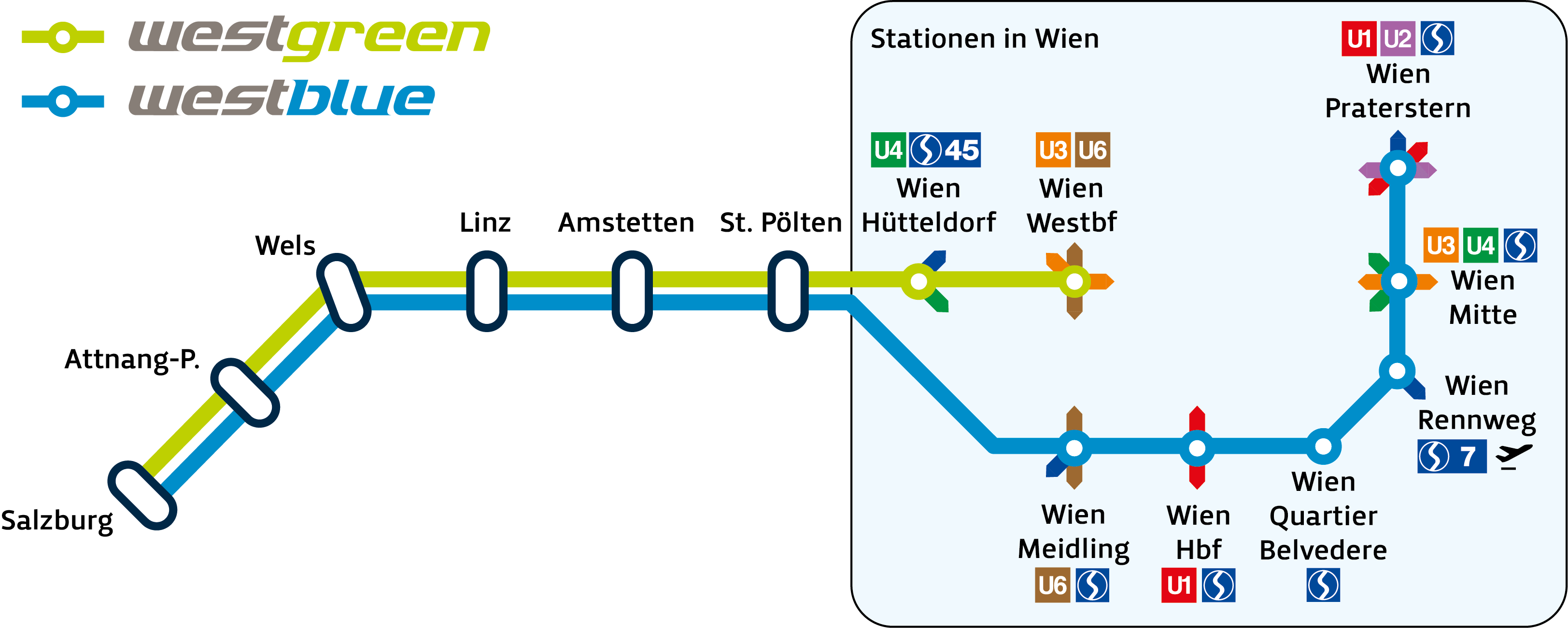 Timetable18 Westbahnat